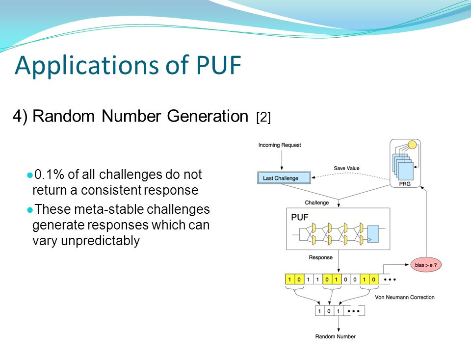 Applications of PUF 4) Random Number Generation [2]